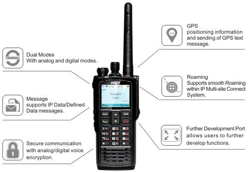 HQT DH-9800 - Professional Digital Portable Radio